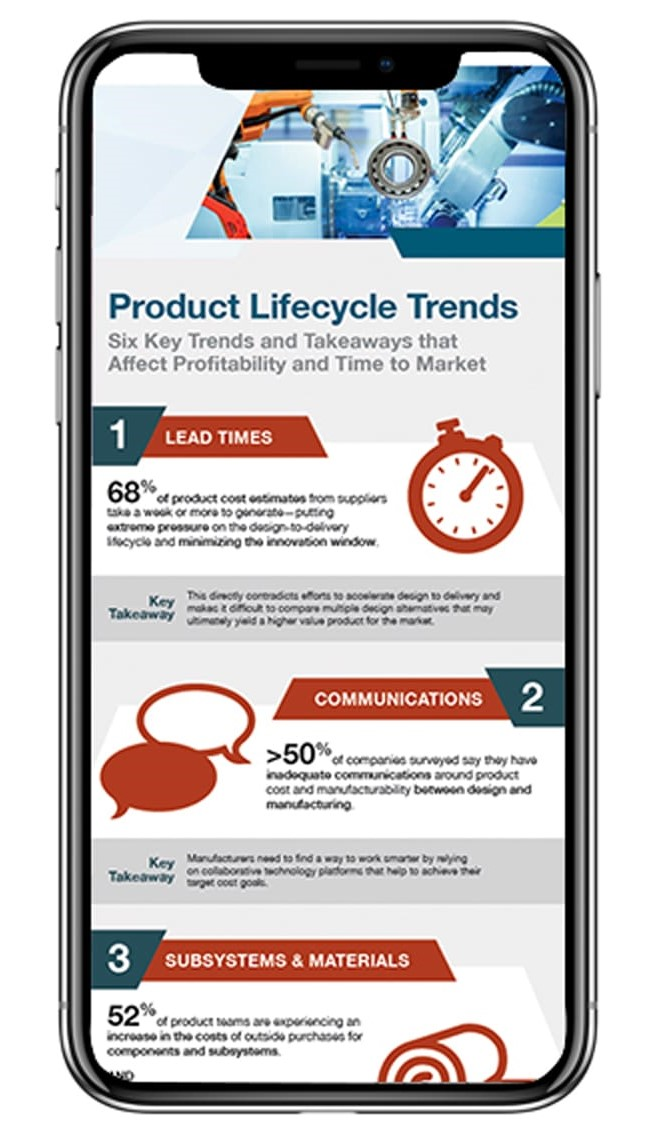 product_lifecycle_trends