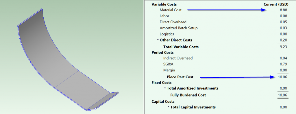 how material costs increases in 2021 affecting manufacturing