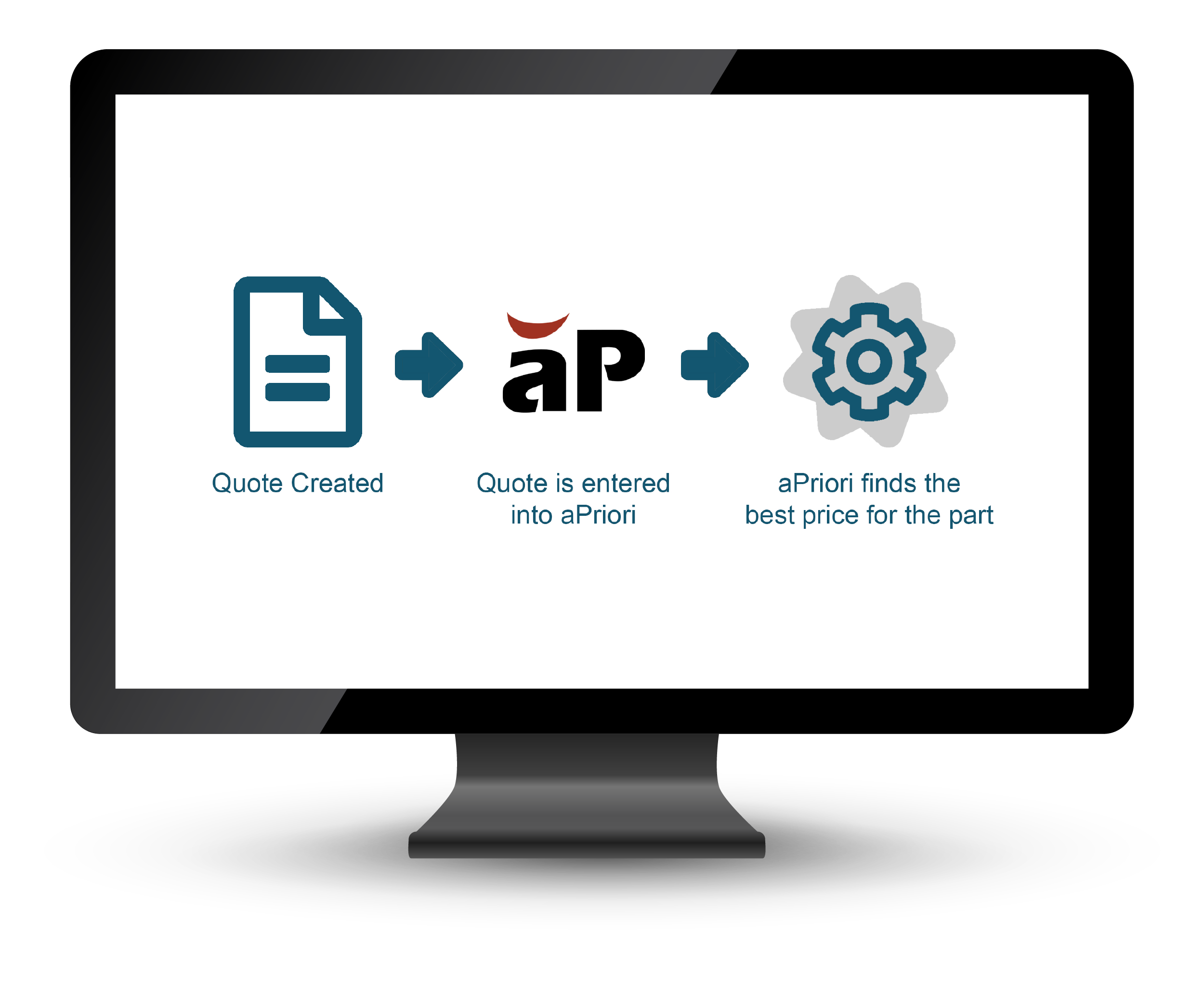 Cost Engineering Software