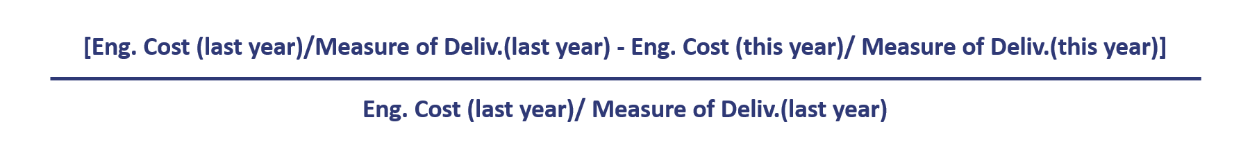 calculate engineering cost vs measure of delivery