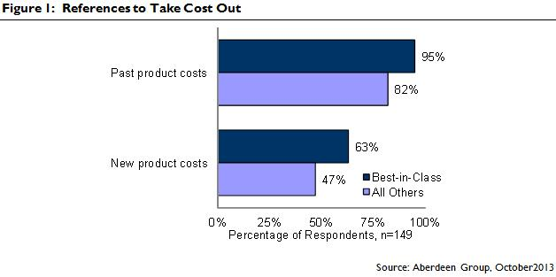 figure 1 cost out10292013