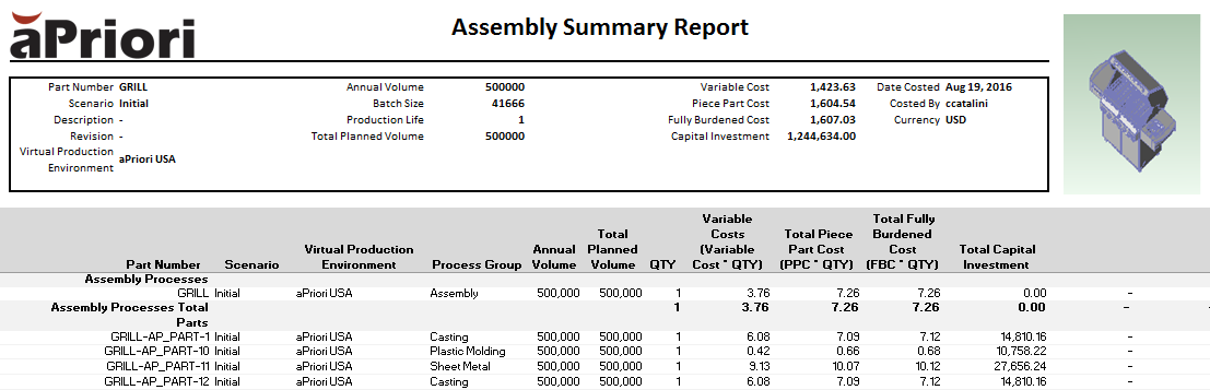 Assembly summary report for manufacturing grill in USA